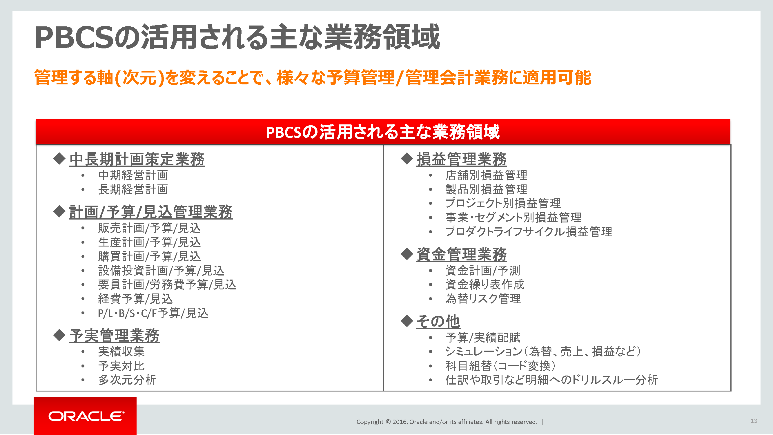 PBCSの業務支援領域