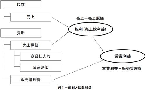 hanbai6