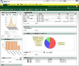 ns_dashboard
