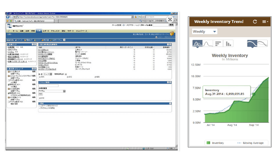共通のダッシュボードから生産の進捗と在庫状況をリアルタイムに可視化