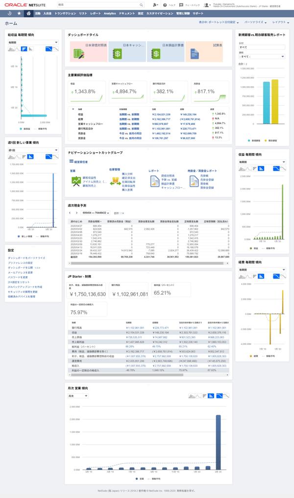 Oracle NetSuiteの「経営者」ダッシュボード