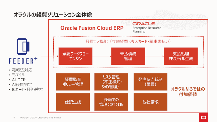 ExternalOK_201120_Part3_Oracle_SE session_ページ_06