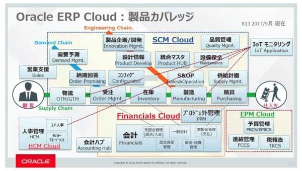 Oracle_erp_cloud-004