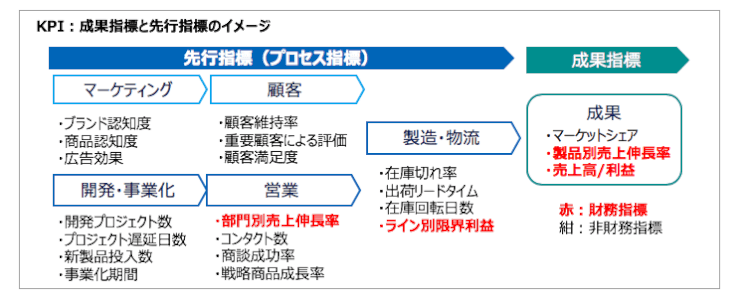 enterprise-performance-management-02-1