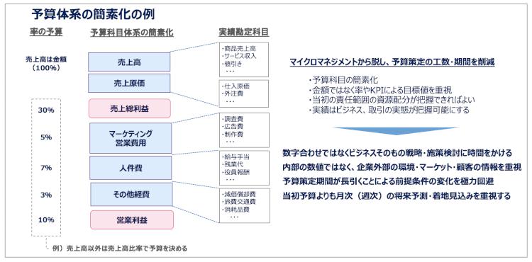 enterprise-performance-management-04-02