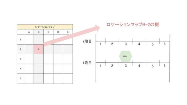 ロケーションマップ作成