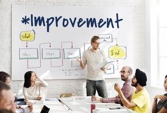 業務改善のための具体策
