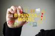 事業展開のパターン、7つのビジネスモデルを理解して思考の経営を実践する