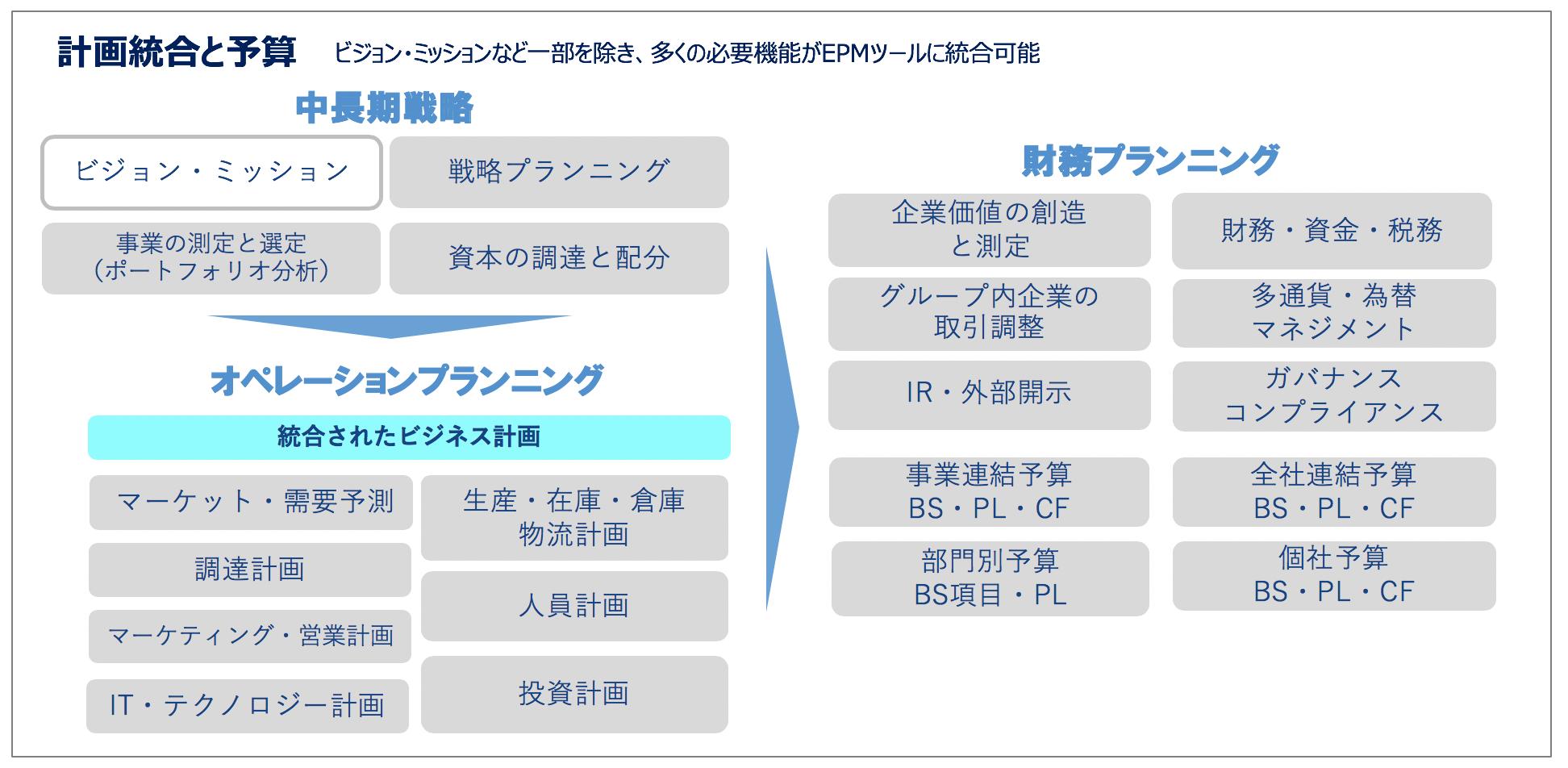 enterprise-performance-management-04-01