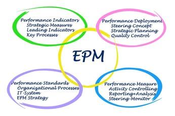 EPMって何?今さら人に聞けない基礎知識