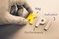 KPIとは?何が違う?KGI、そしてOKR との違い