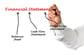 P/L予算、B/S予算、C/S予算とは?それぞれを解説