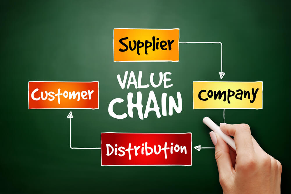 supplychain-valuechain