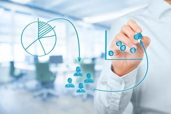 CPM分析とは?RFM分析との違いも解説!顧客を育成し売上を向上させる