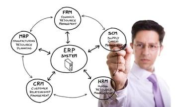 CRM戦略とは?顧客と良好な関係を築く唯一無二の方法
