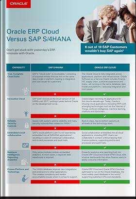 Oracle ERP Cloud Versus SAP S/4HANA